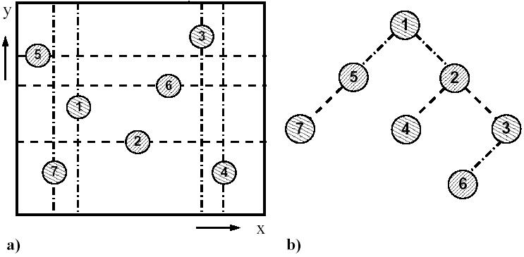 Image RS-algorytm
