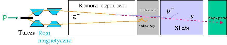 Image rura_rozpadowa